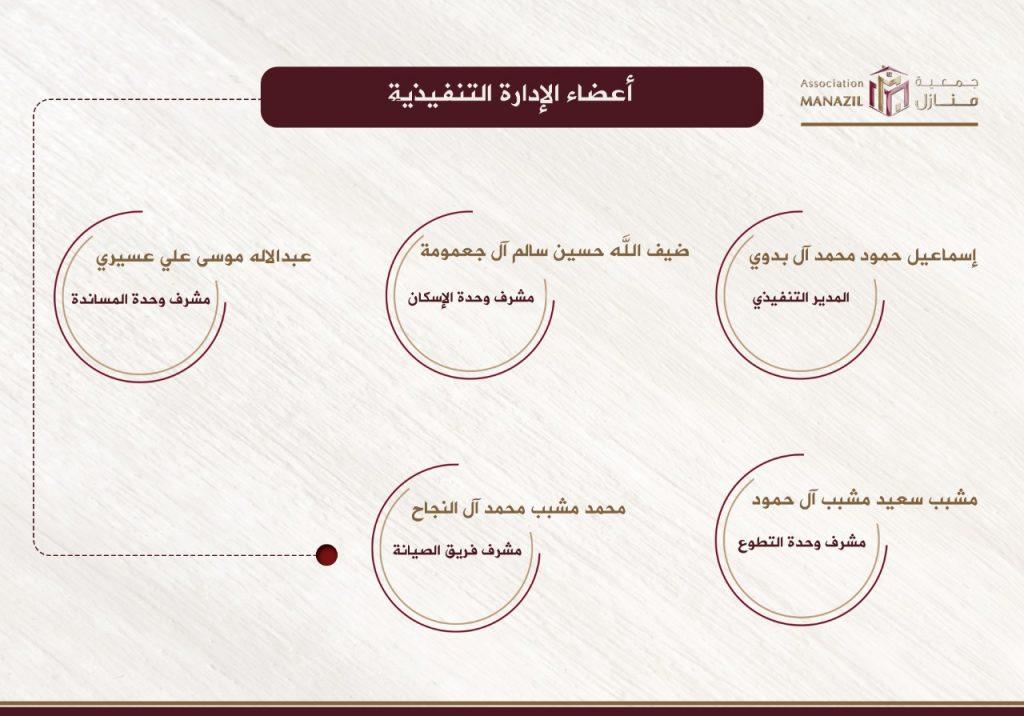 أعضاء الإدارة التنفيذية